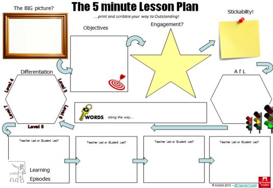 5 min lesson plan.png